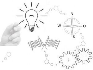Entwicklungsprozesse, Lösungskataloge, Zuverlässigkeitsbewertung, Innovation, Natur, Bionik, Triz, Lebensdauer, Anforderungsmanagement, Verifizierung, Testing, Validierung, Konstruktionsmethodik, FMEA, DRBFM, Design, Simulation, Robustheit, Einflussgrößenbewertung, Optimierung, Verbesserungsprozesse, Verschleißminimierung, Selbstschärfung, Schadensanalyse, Schadensprävention, Qualität