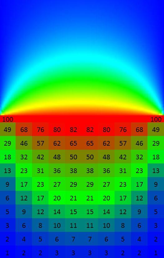 Entwärmung, Thermomanagement, Wärmeübergang, Topografien, additive Fertigung, Thermal Interface Material TIM Funktion Anforderungen, elektrische Kontakte